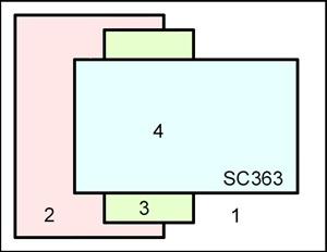 SC363